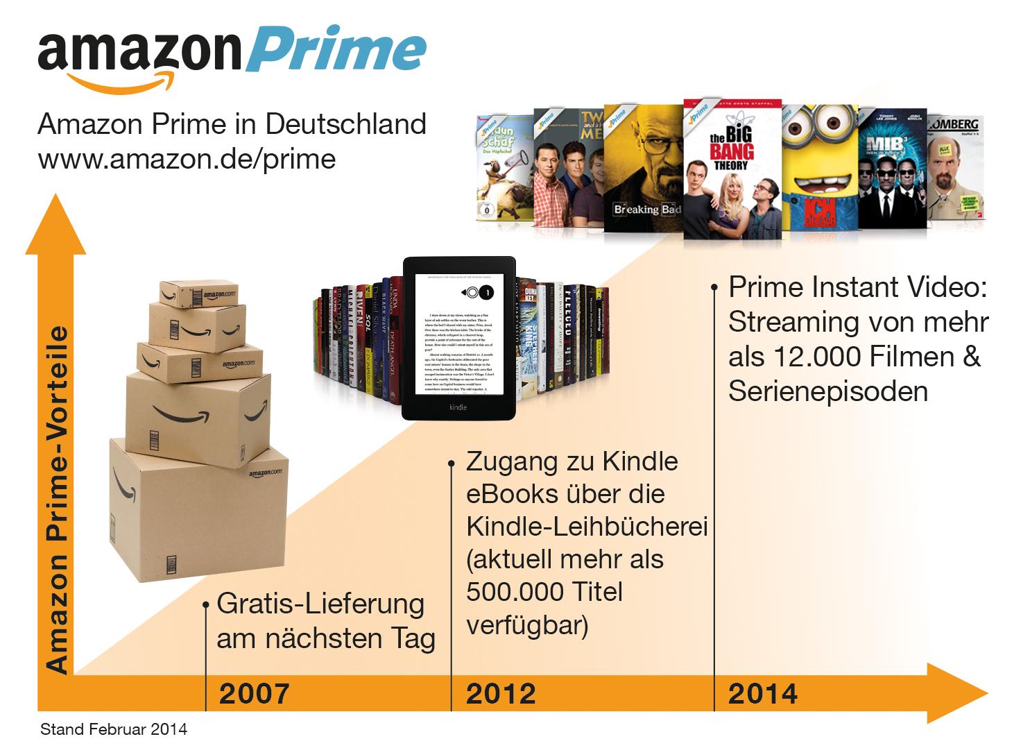 Das_neue_Amazon_Prime